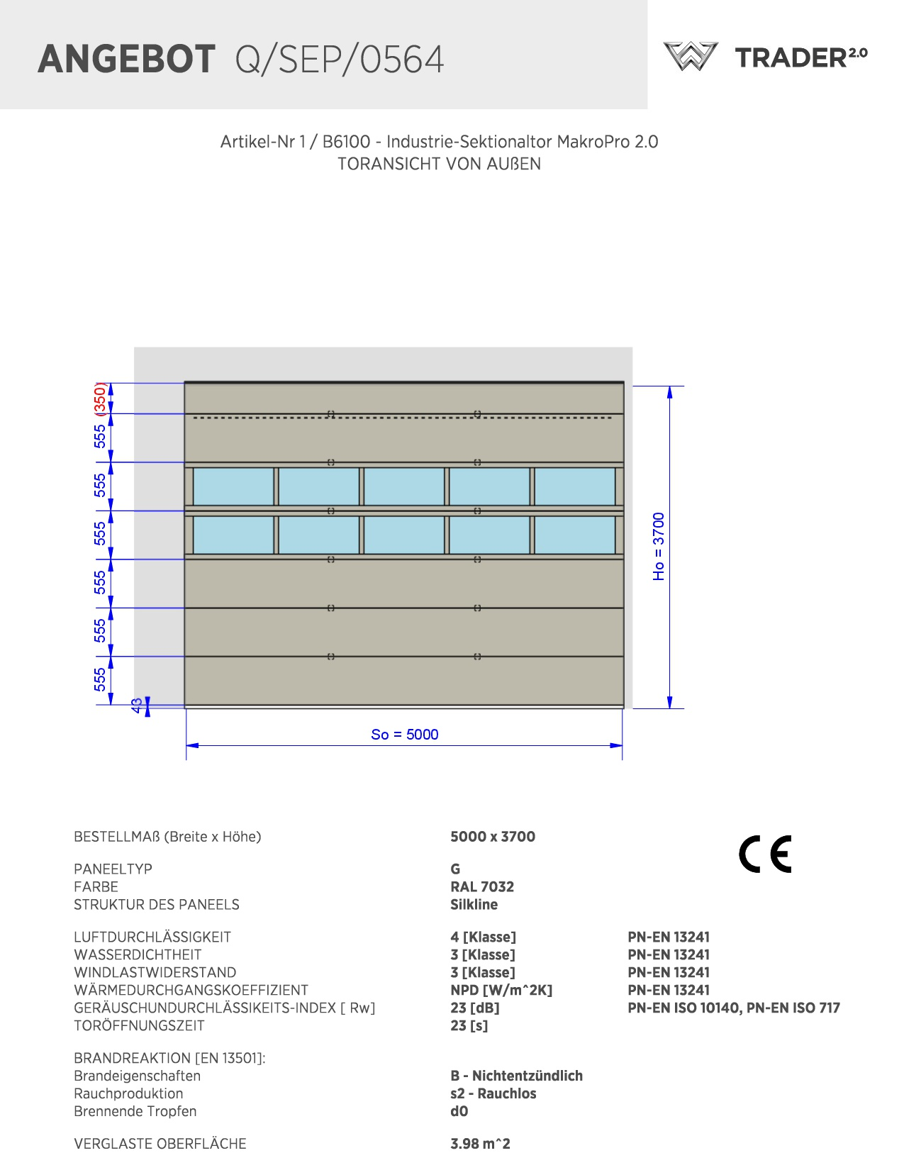 Industrietor - MakroPro